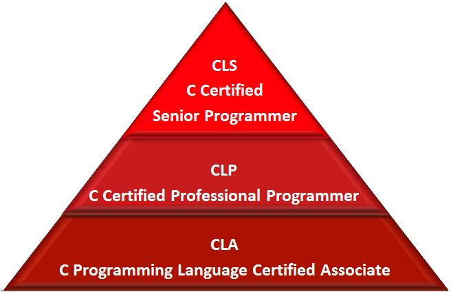 how to get cpp certification
